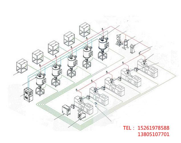 中央供料系统-流程图
